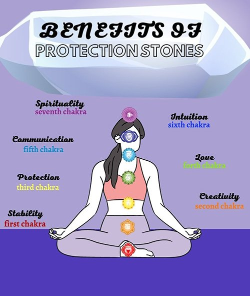 benefits of protection stones