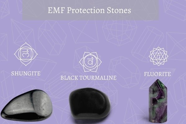 three stones for EMF protection